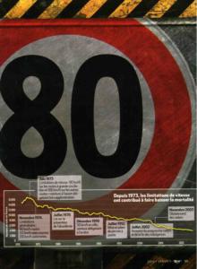 Dossier vitesse dans Science et Vie de janvier 2014: la science vote pour limiter la vitesse